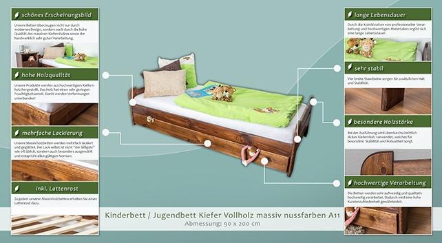 bettgestell 90x200. Black Bedroom Furniture Sets. Home Design Ideas