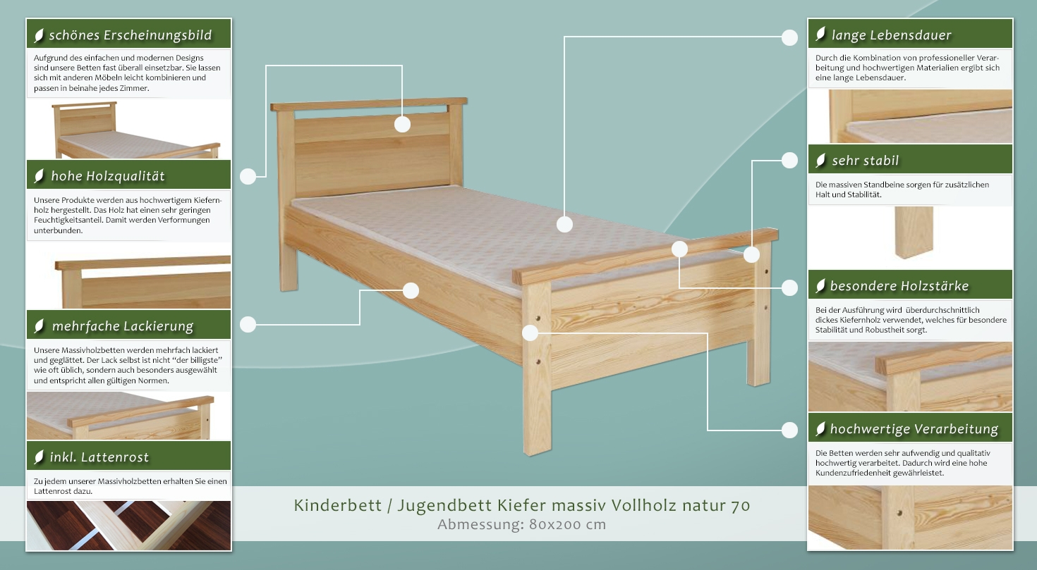 massiv vollholz natur 70 inkl lattenrost abmessung 80 x 200 cm. Black Bedroom Furniture Sets. Home Design Ideas
