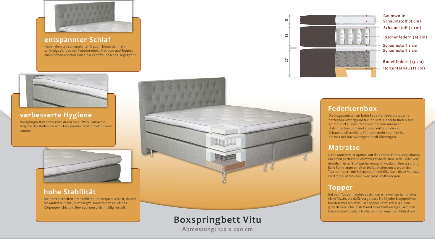 boxspringbett vitu box bonell federkern matratze taschen federkern top matress. Black Bedroom Furniture Sets. Home Design Ideas