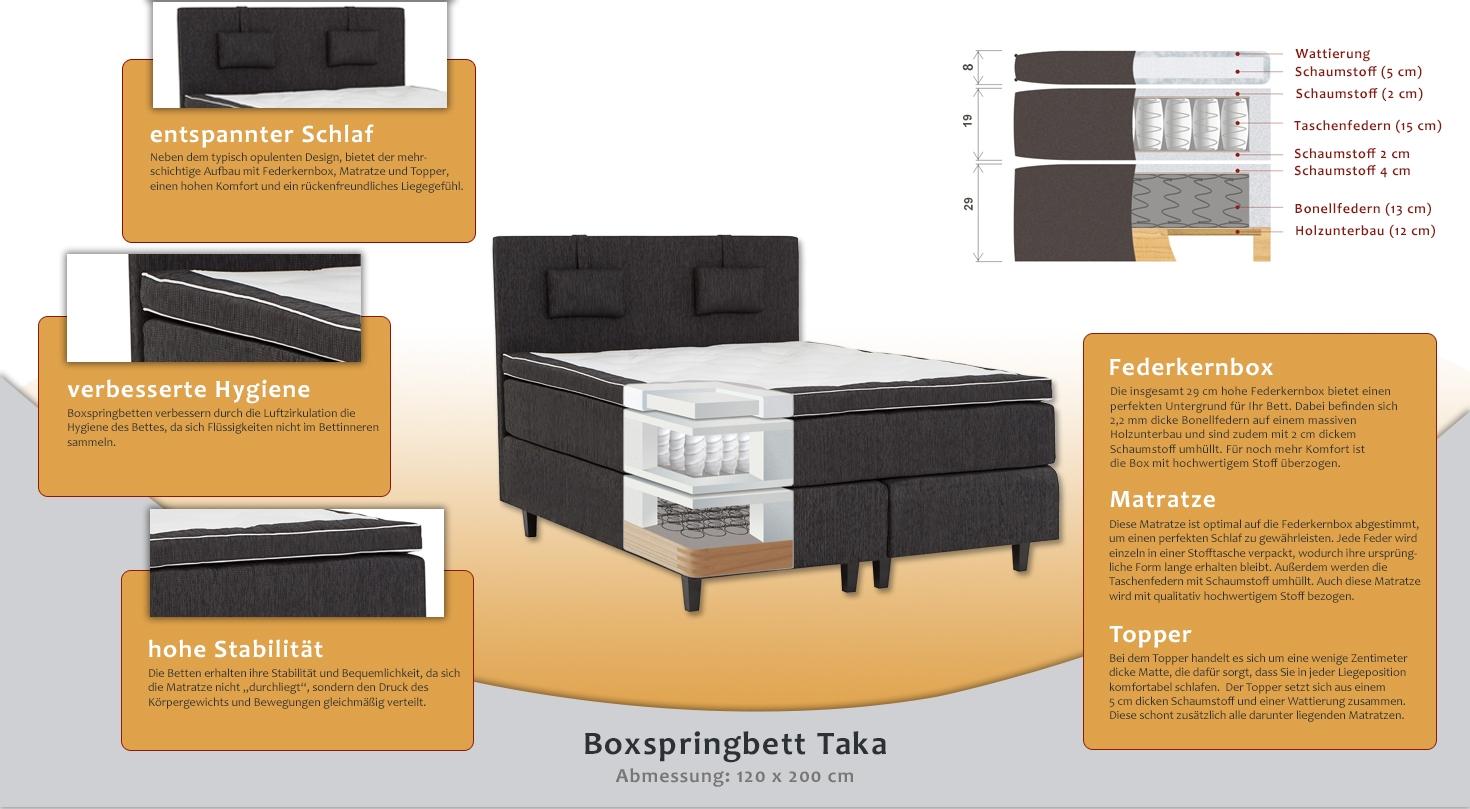 boxspringbett taka box bonell federkern matratze taschenfederkern top matress. Black Bedroom Furniture Sets. Home Design Ideas