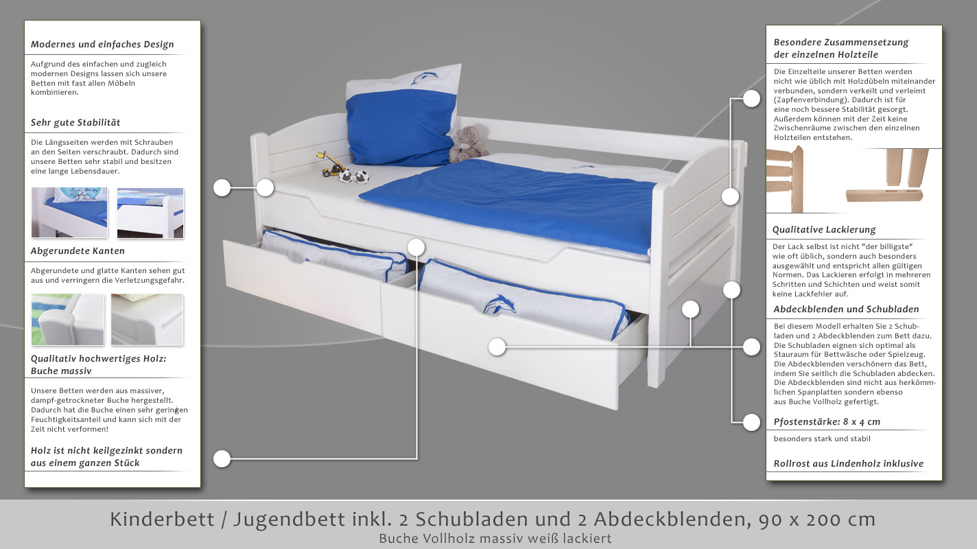 kinderbett jugendbett easy m bel k1 s voll inkl 2 schubladen und 2 abdeckblenden 90 x 200. Black Bedroom Furniture Sets. Home Design Ideas