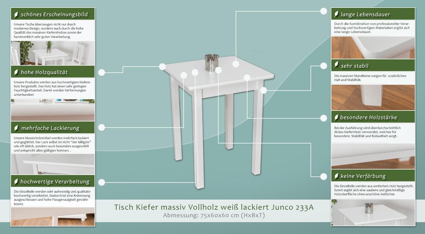 kleiner k chentisch. Black Bedroom Furniture Sets. Home Design Ideas